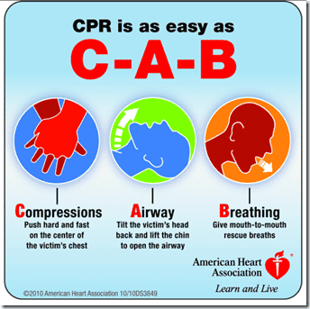 Heart Saver CPR - Emergency Medical Training Professionals, Inc
